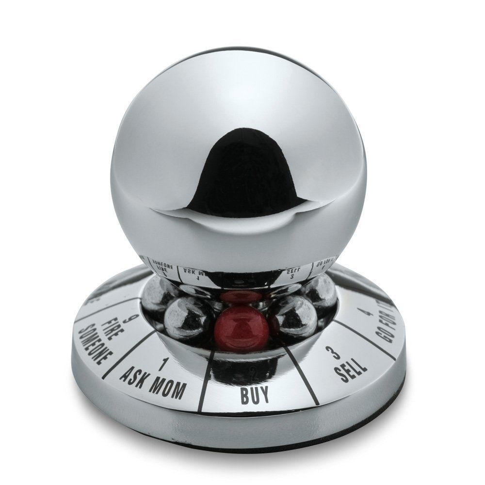 Shoppinglist Sylvester Magic Ball