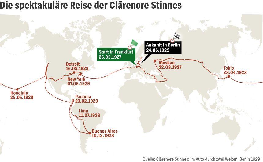 Grafik Karte - Die spektakuläre Reise der Clärenore Stinnes