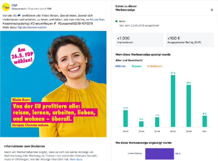 Screenshot der Facebook Werbebibliothek: Diese FDP-Anzeige haben nur Frauen aus Niedersachsen ausgespielt bekommen.