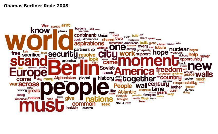 Grafik - Obama-Rede 2008