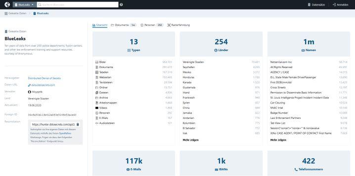 Die BlueLeaks im Internet