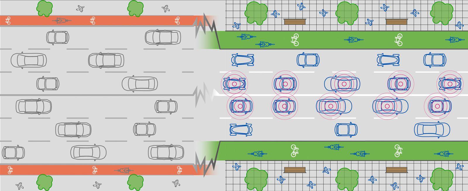 Grafik zum automatisierten Fahren