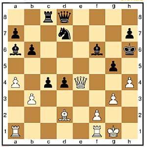 Zug 25, schwarz: ..g5 Wieder der einzige Verteidigungszug. Sofort verliert 25...Kh5 26.g4+ Kxh4 27.Dxh7+ Kxg4 28.f3+ Kg3 29.Dh2+ Matt.