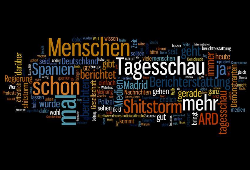 EINMALIGE VERWENDUNG Wordle