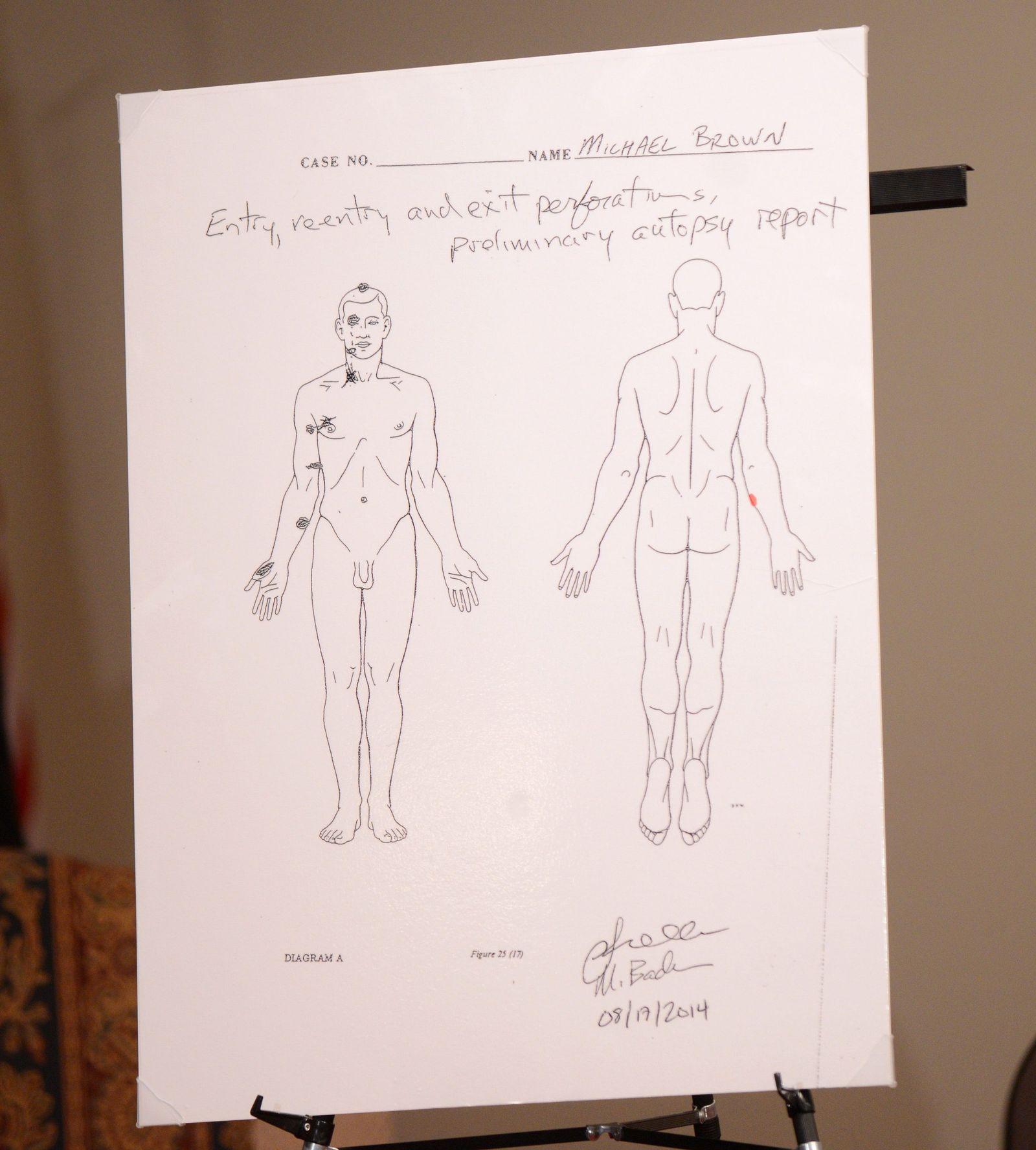 Autopsie Brown