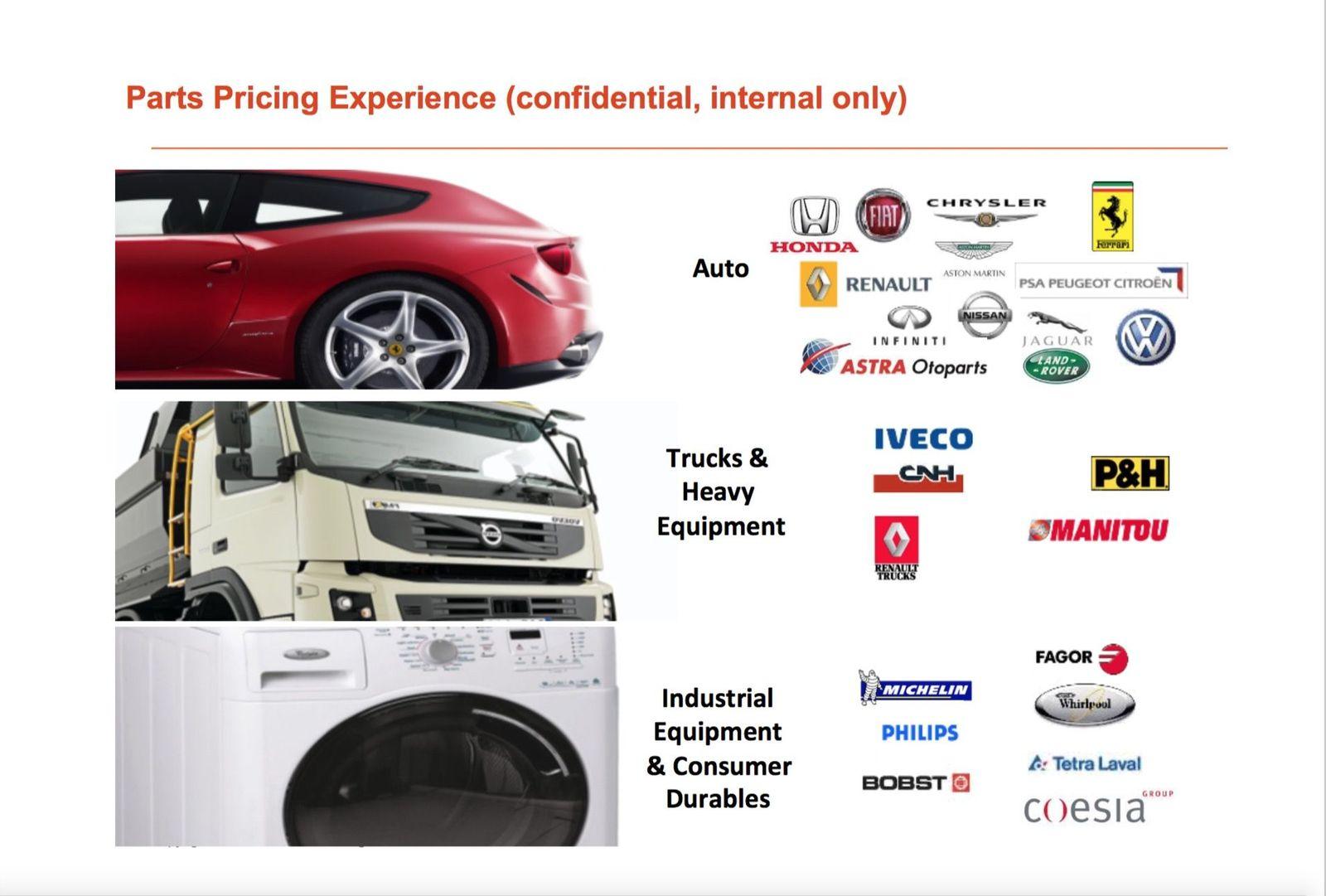EINMALIGE VERWENDUNG NUR ALS ZITAT / Accenture / Volvo