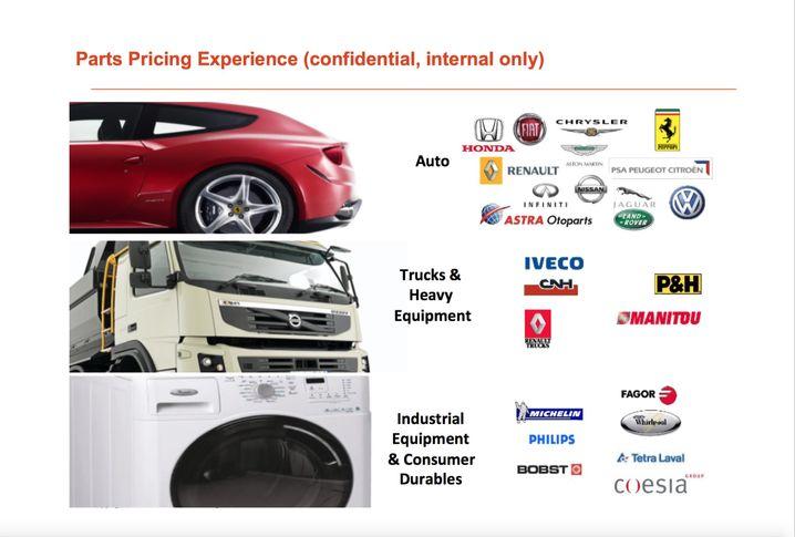 Eine Accenture-Präsentation verweist auf Erfahrungen mit Autoherstellern