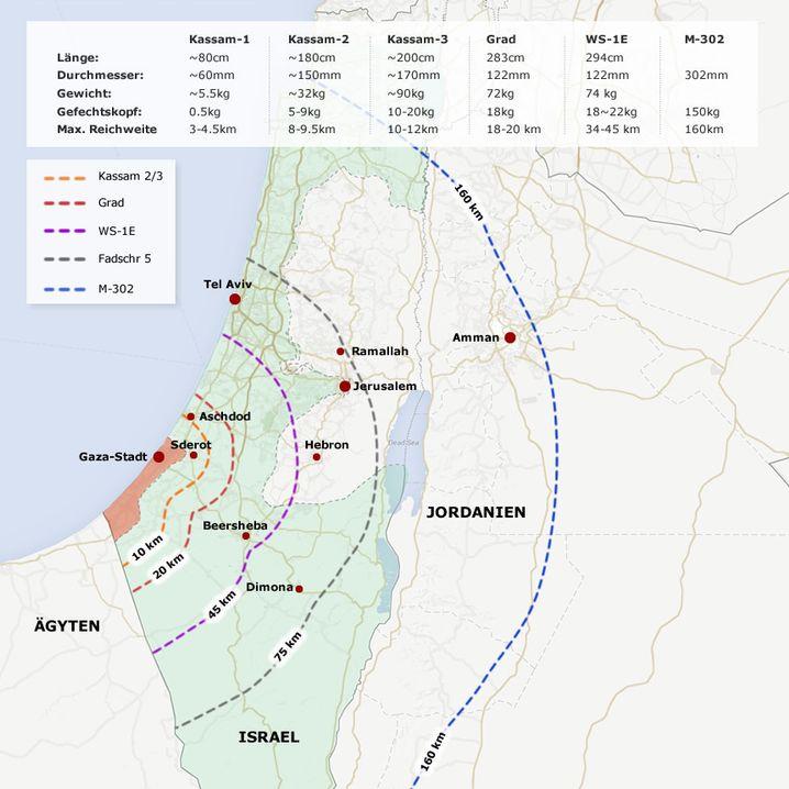 Reichweiten der Hamas-Raketen (Stand Juli 2014)