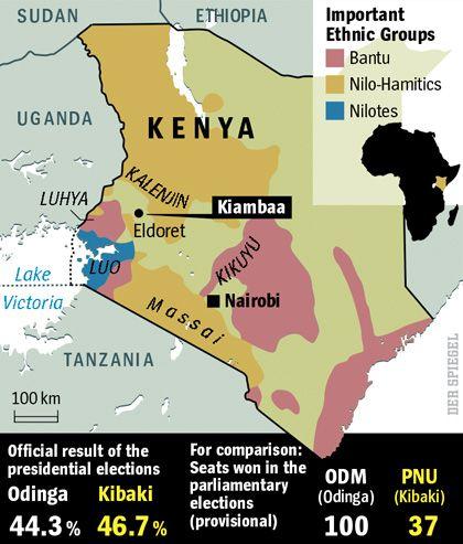 Kenya's Ethnic Groups