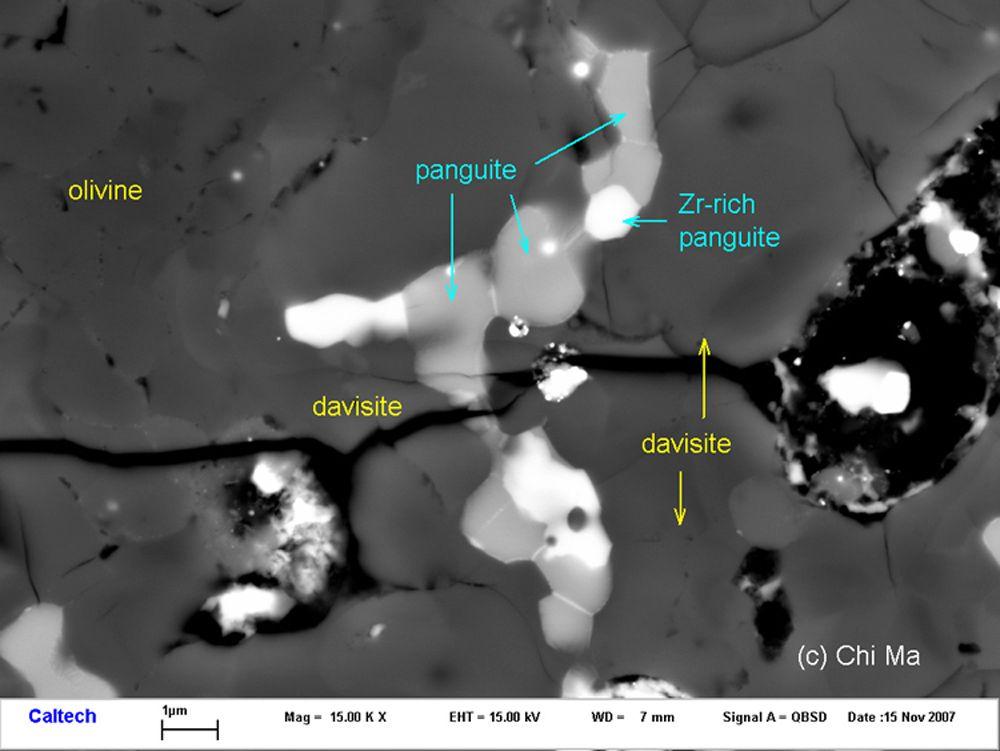EINMALIGE VERWENDUNG Mineral / Panguite / WISSENSCHAFT