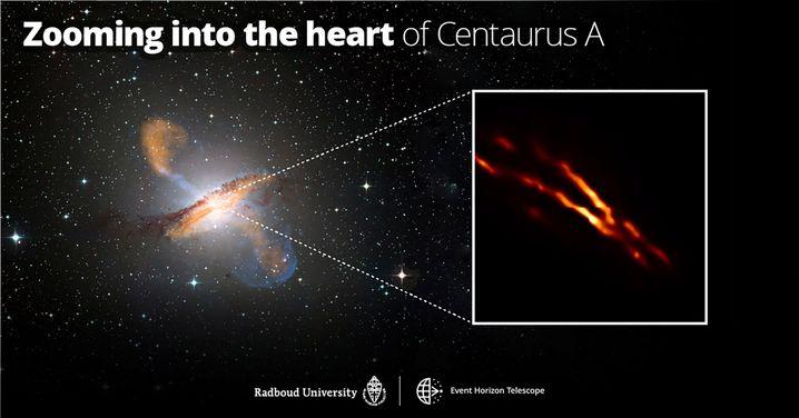 Zentrum von Centaurus A: Ein Teil der Materie schießt an den Polen eines schwarzen Lochs in zwei energiereichen Strahlen ins All hinaus