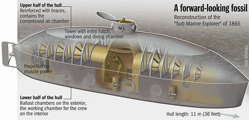 A look at the workings of thesubmarine.
