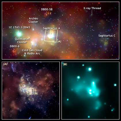 Schwarze Löcher im Fokus: Die Chandra-Aufnahme zeigt das Zentrum der Milchstraße und vergrößert Sagittarius A