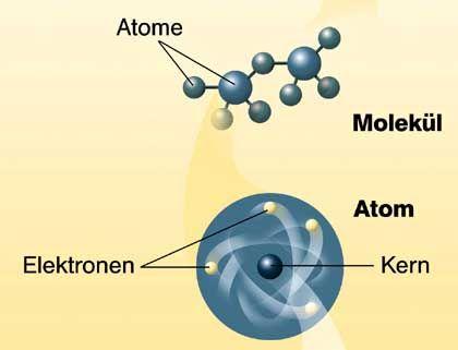 Molekül, Atom: Superschnelle Elektronensprünge gestoppt