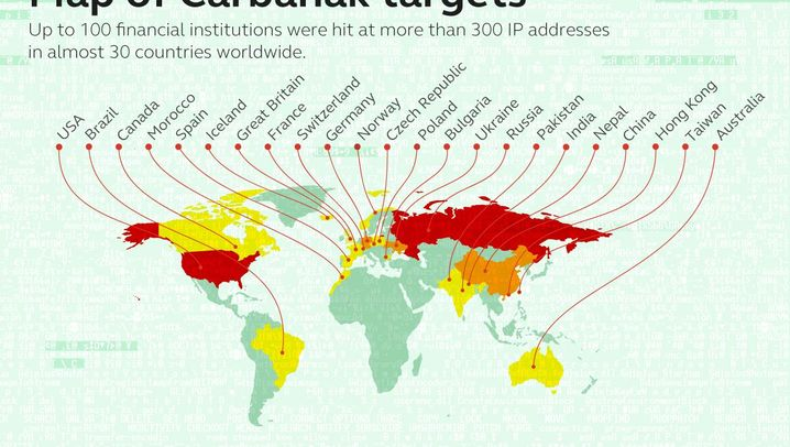 Cyber-Bankraub: Wie die Diebe vorgingen