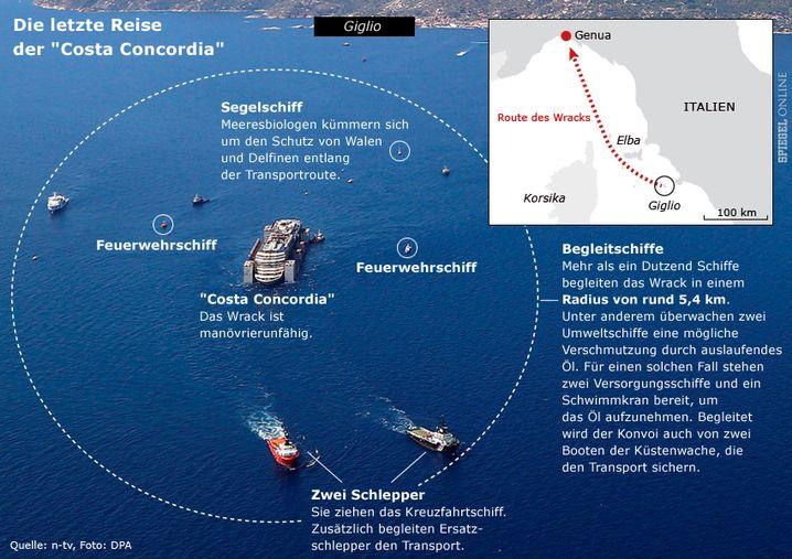 """Grafik: So läuft die letzte Fahrt der """"Costa Concordia"""" ab"""