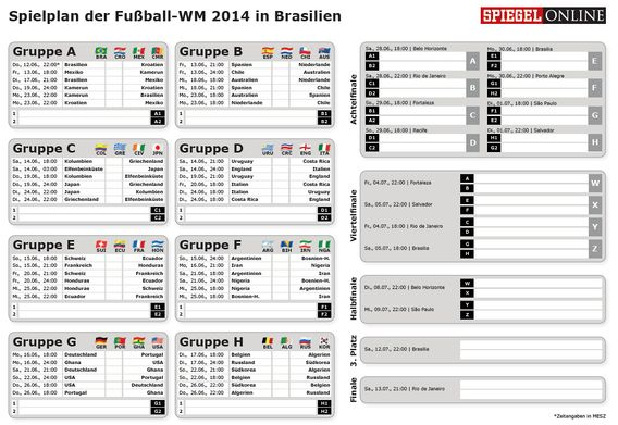 Fussball Wm 2014 In Brasilien Pele Zico Ronaldinho Und Neymar