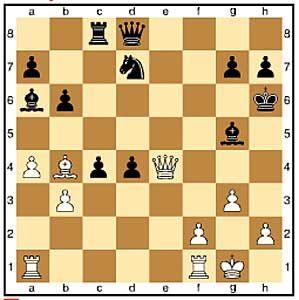 Zug 23, schwarz: ...Kh6! Ein Fehler ist 23...Kf6? denn nach 24.Tae1 droht Matt auf e6. Nach dem erzwungenen 24...Sc5 25.Lxc5 Dd7 26.Le7+ hat Kramnik eine Gewinnstellung. Weniger gut ist auch 23...Kf7?! 24.Dd5+ Kg6 (bzw. 24...Ke8 25.Dg8+ Sf8 26.Dxf8+ Kd7 27.Dd6+ Ke8 28.Tae1+ De7 29.Txe7+ Kf8 30.Tc7+ Kg8 31.Txc8+ Lxc8 32.Df8 Matt ) und 25.De4+ Kf7 führt zum Remis durch Zugwiederholung.( Mit 25...Kh6 kommt Schwarz stattdessen wieder in die Hauptvariante.)