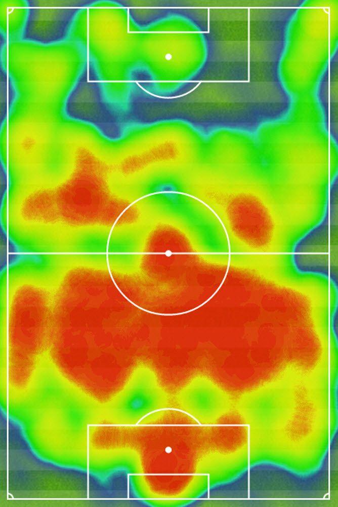Die Heatmap zeigt, wie oft sich die PSG-Profis in der eigenen Hälfte aufgehalten haben. Nach vorne ging es selten, beide Treffer resultierten aus Eckbällen