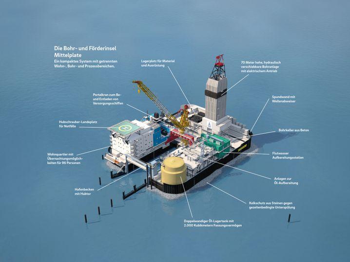 Aufbau der Förderinsel Mittelplate