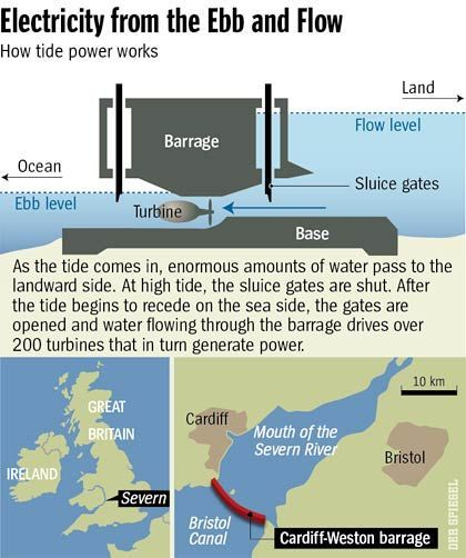 Graphic: Electricity from the ebb and flow