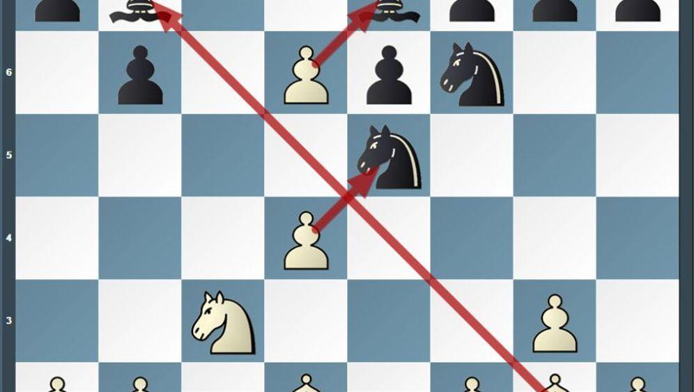 Blitzanalyse der Schach-WM: So hielt der Weltmeister dem Druck stand