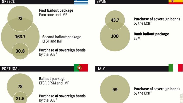 Graphic Gallery: The Euro Crisis Refuses to Let Go