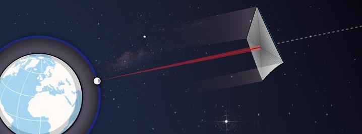 Raumschiff mit Laserschub