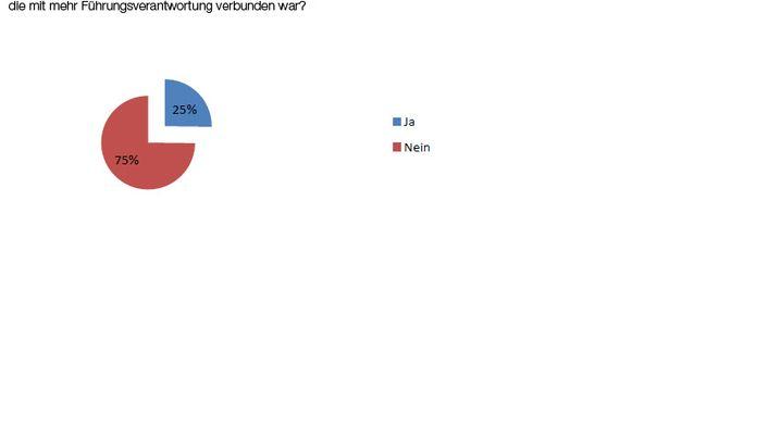 Umfrageergebnisse: Es muss nicht immer Aufstieg sein