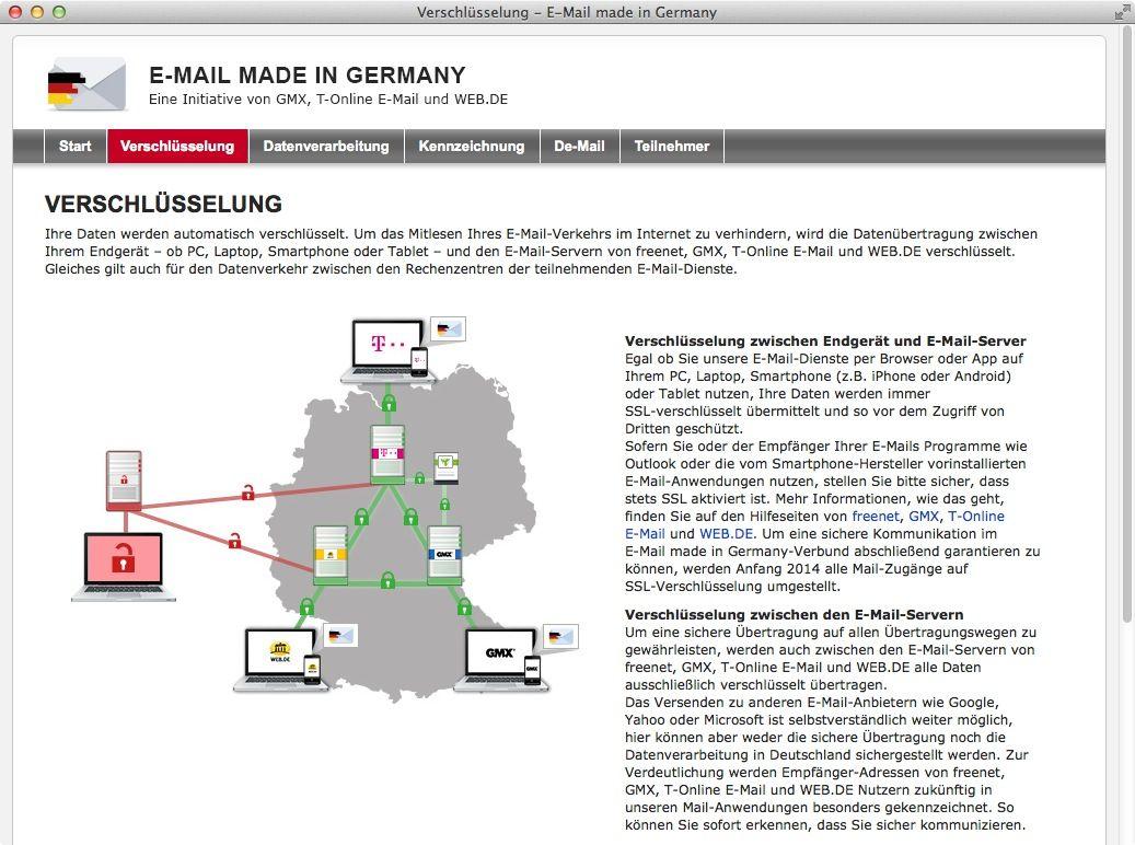 NUR ALS ZITAT Screenshot E-Mail Verschlsselung