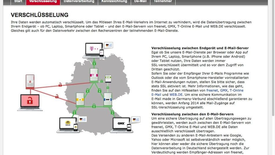 """""""E-Mail made in Germany"""" (Screenshot): Manche Nutzer müssen nachbessern"""