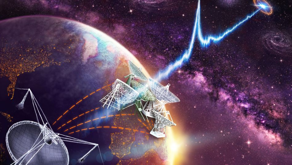 Weltweit verteilte Radioteleskope des europäischen VLBI-Netzwerks