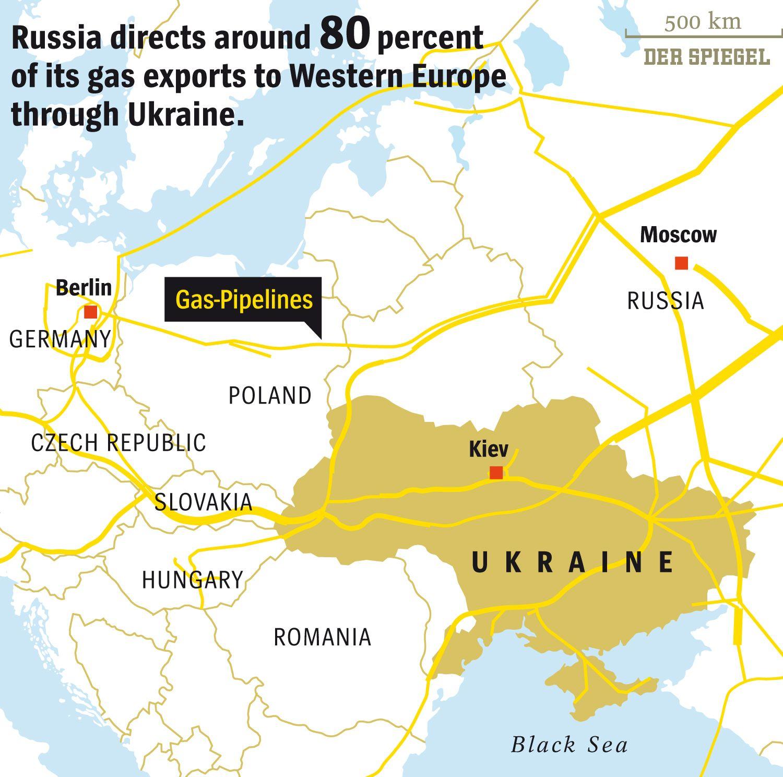 ENGLISH VERSION GRAFIK DER SPIEGEL 11/2014 Seite 85 - Russia directs around 80 percent of its gas exports to Western Europe through Ukraine