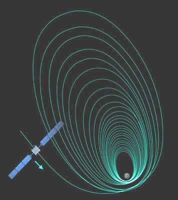 "Immer engere Ellipsen: ""Smart-1"" nähert sich der endgültigen Umlaufbahn"