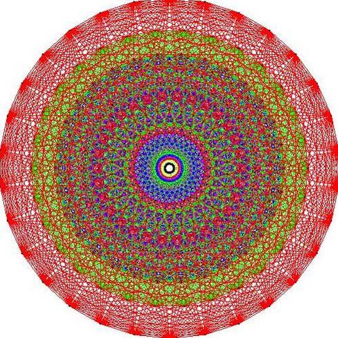 Faszinierende Symmetrie: Die Computergrafik zeigt eine zweidimensionale Darstellung der Vektoren eines E8-Systems