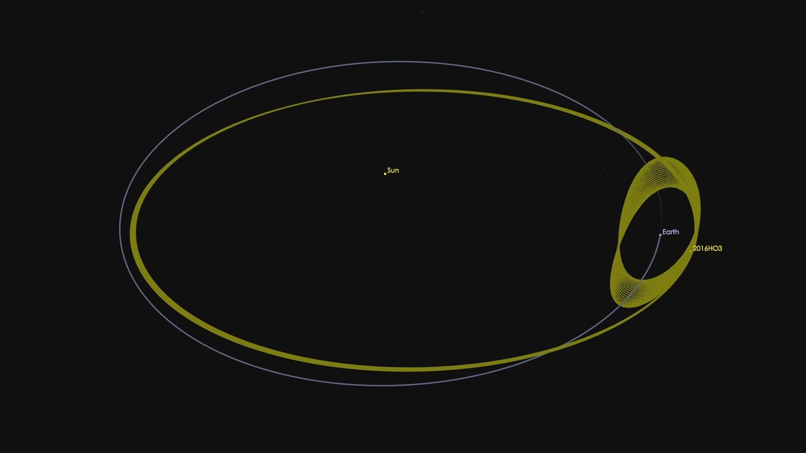 Asteroid 2016 HO3/ Erdbegleiter