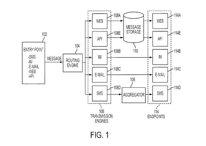 Ist doch gar nicht so kompliziert: Die Funktionsweise von Twitter, erklärt im Antrag beim U.S. Patent and Trademark Office