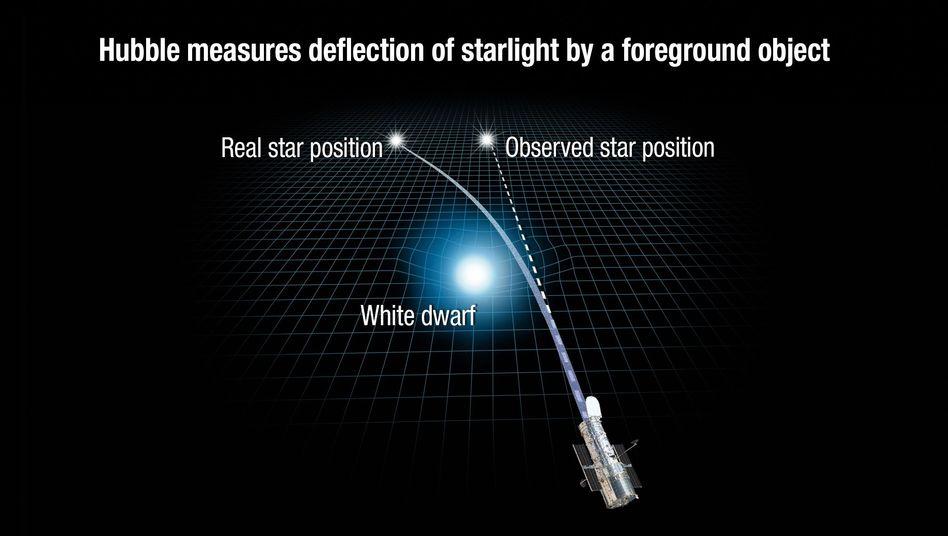 Weißer Zwerg beugt Sternlicht (Illustration)