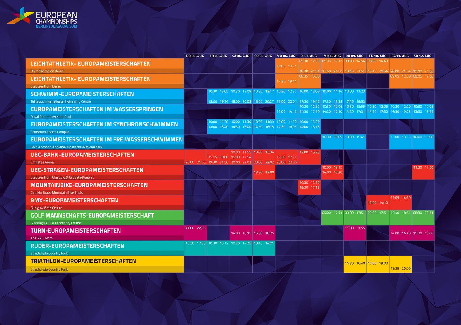 EINMALIGE VERWENDUNG Zeitplan EC2018