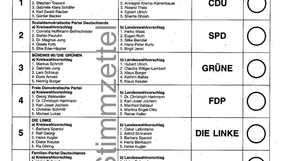 Saar-Wahl: Dicker Pfeil zur CDU