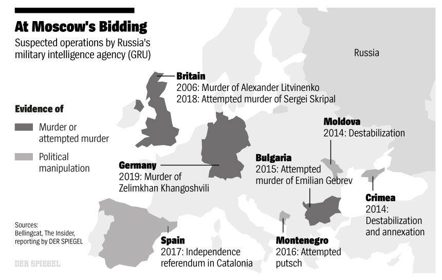 Grafik Moscow Bidding International