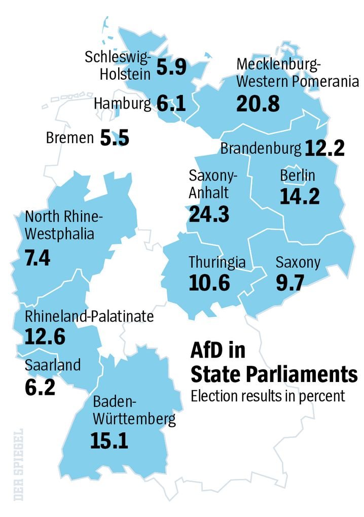 The AfD's presence in German states