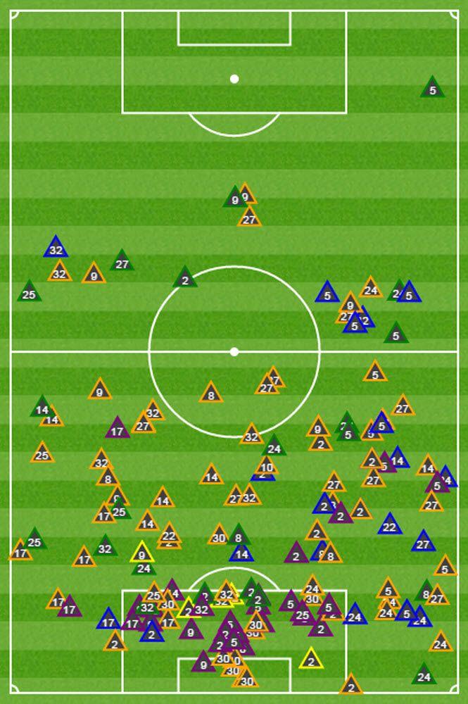 Es war eine Abwehrschlacht: In Unterzahl verteidigte Paris beim 2:2 gegen Chelsea den eigenen Strafraum, hohes Pressing gab es selten. Die Grafik zeigt alle Defensivaktionen der Franzosen. Die meisten erfolgten in der eigenen Feldhälfte. Herausragend: Verteidiger Thiago Silva (Nr. 2). (Legende: Grün = Tacklings, gelb = geblockte Schüsse, blau = abgefangene Bälle, lila = klärende Aktionen, orange = Ballsicherungen.)