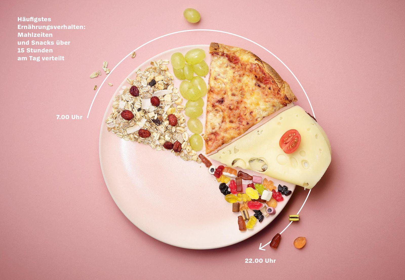 EINMALIGE VERWENDUNG Plus Sp 46/18 Ernährung Sp S.114