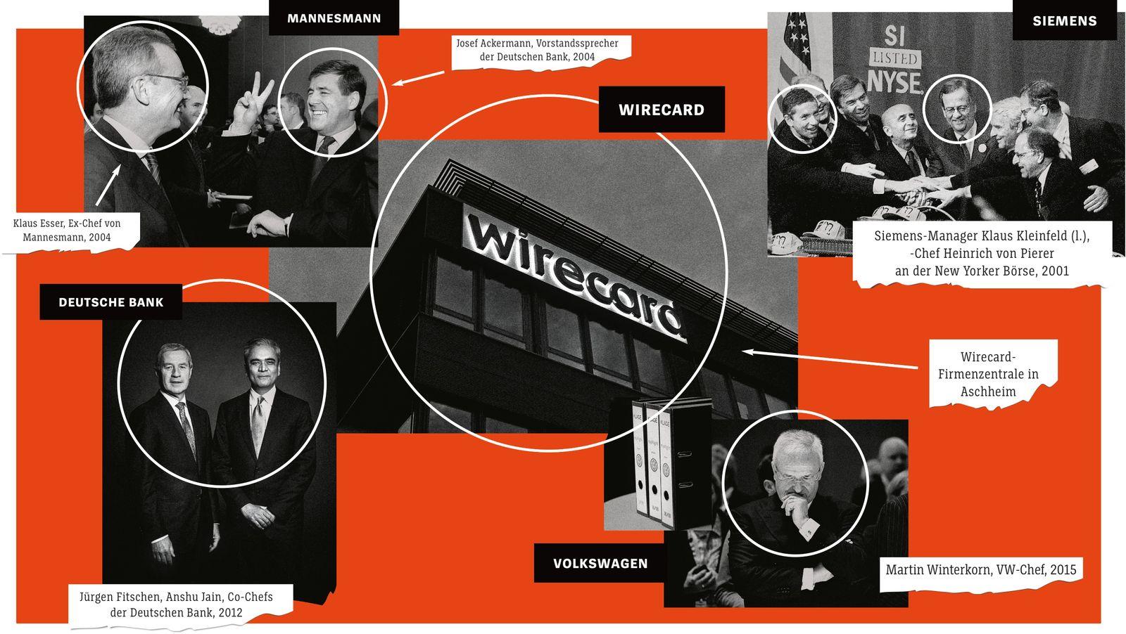 Aufmacher_Wirecard 1