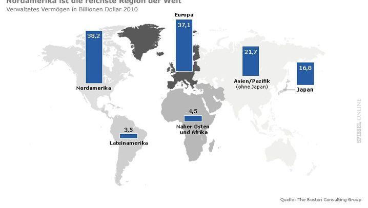 Globaler Reichtum im Vergleich: Ergebnisse der BCG-Studie