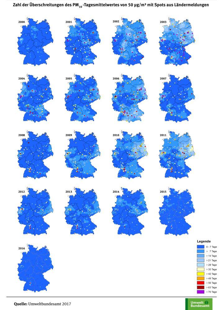 Anzahl der Tage, an denen der Feinstaub-Grenzwert in den Jahren 2000 bis 2016 überschritten wurde: In manchen Städten an mehr als 56 Tagen (rot); mancherorts an mehr als 42 Tagen (gelb), meistenorts an weniger als 7 Tagen (dunkelblau).