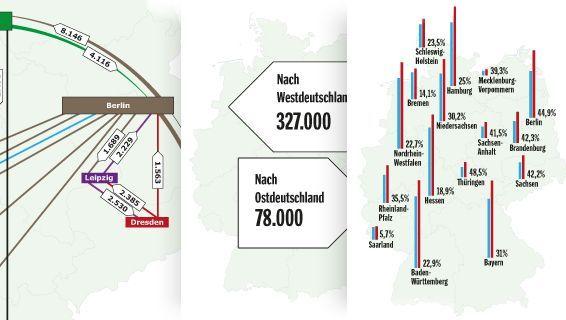 Deutschlands Arbeitswelt wächst zusammen: Die wichtigsten Pendlerbewegungen auf einen Blick