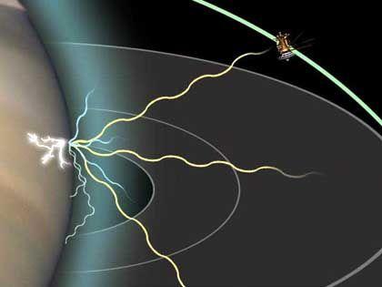"""Saturn-Sonde """"Cassini"""": Neuer Ring und heftige Stürme"""