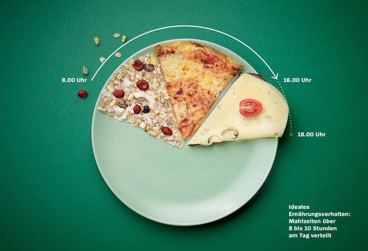 Was soll ich nachts nehmen, um Gewicht zu verlieren?
